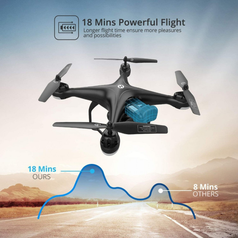 Holy Stone HS120D FPV Drone With Full HD 1080p Camera,GPS,with 8GB Memory card And Card Reader