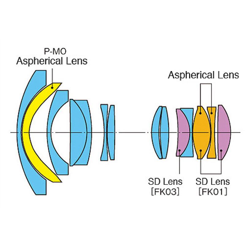 Tokina AT-X 24-70mm f/2.8 PRO FX Lens for Nikon