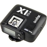 Godox X1R-S – iTTL δέκτης ραδιοσυχνότητας 2.4GHz για μηχανές Sony